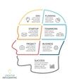 brain linear infographic Human head vector image