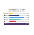 horizontal chart infographic element vector image