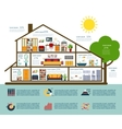 House infographics in flat style vector image vector image