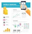 Online banking infographic vector image