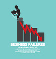 Hopeless Man With Business Failures Concept vector image