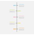 Timeline vertical Infographic with color text vector image