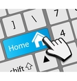 Keyboard Home button with mouse hand cursor vector image vector image