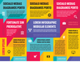Business infographic concept layout vector image