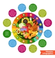 Food Products Vitamin Infographics vector image