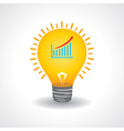 Light bulb with business graph vector image