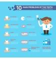 Dental problem health care elements infographic vector image