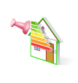 classes and energy efficient house vector image