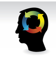 Recycle in head vector image