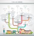 Timeline Info graphic house constructions vector image