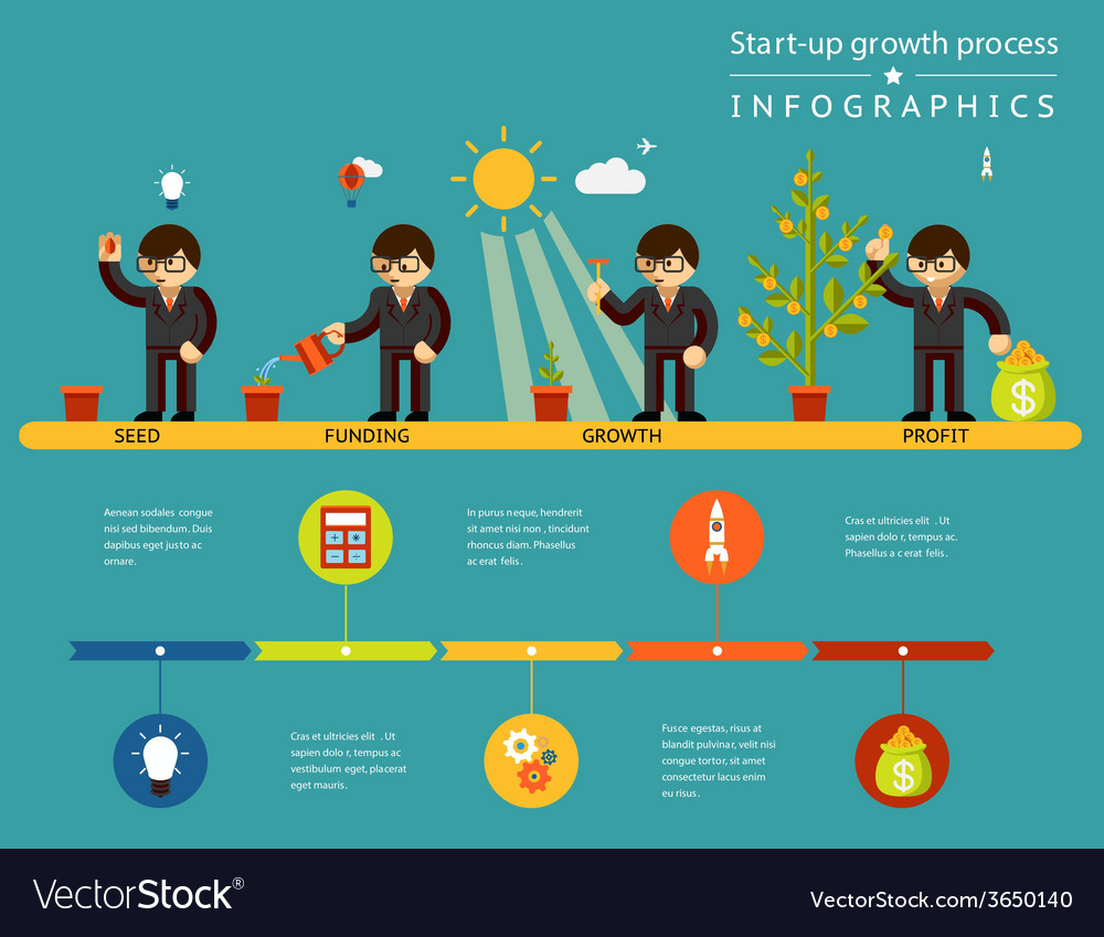 Business startup growth process infographics vector