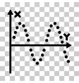 sine plot icon vector image