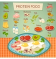 Protein Food Raw And Cooked Collection vector image