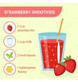 Strawberry smoothie recipe with ingredients vector image