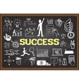 Success on chalkboard vector image