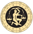 Libra with the signs of the zodiac vector image