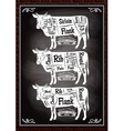 poster with three different diagram cutting cows vector image