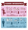 Fashion Infographics Set vector image
