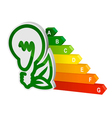 energy efficiency graph vector image vector image