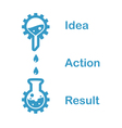Concept of a chain of idea action result vector image