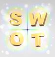 SWOT analysis vector image
