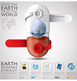 Earth Renewable Energy With Pill Capsule Ecology vector image