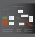 project timeline graph - gantt progress chart vector image
