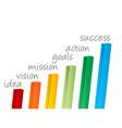 column progres Steps to Success vector image