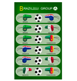 Soccer Tournament of Brazil 2014 Group A vector image vector image