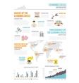 Economic Crisis Infographics vector image