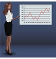 Girl at business presentation vector image