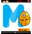 letter m with melon cartoon vector image
