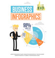 business infographics banner with pie chart vector image