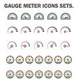 Guage vector image