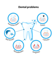 tooth problem vector image vector image