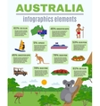 Australia Infographics Elements vector image
