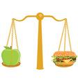 Diet healthy food concept vector image