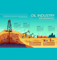 oil industry extraction infographics vector image
