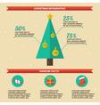 Flat design christmas infographics template vector image