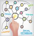 Social networking scheme vector image