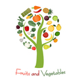 Tree with fruits and vegetables vector image