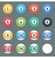 Colored Pool Balls vector image