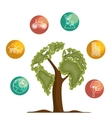 tree icon ecology save the world vector image