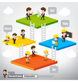 PDCA Work plan infographic with engineer vector image