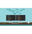 web website developer programming language vector image