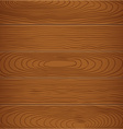 Brown Wood Texture Background vector image