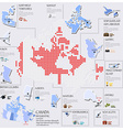 Dot And Flag Map Of Canada Infographic Design vector image