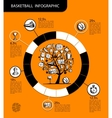 Basketball infographic for your design vector image