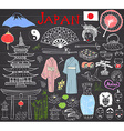 Japan doodles set Hand drawn sketch vector image