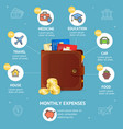 monthly expenses concept with wallet vector image